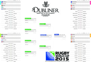 Rugby 2015, RWC 2015 Match Schedule, all matches, time and place. Country Flags.